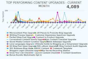 content upgrade opt-ins
