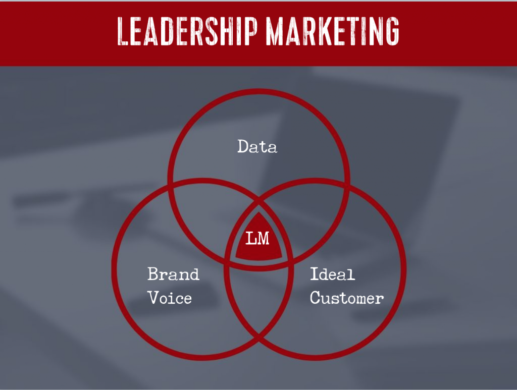 leadership marketing diagram